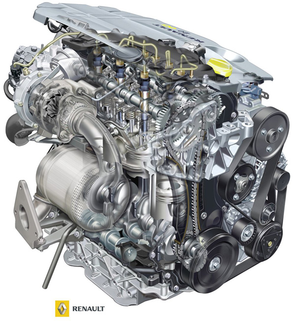 Suzuki Reno Engine Code P